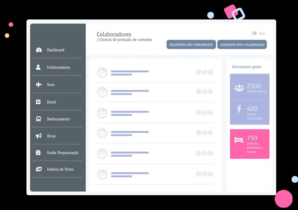 Plataforma de congressos ConnectaPix - Controle de colaboradores